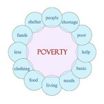 poverty wheel 2