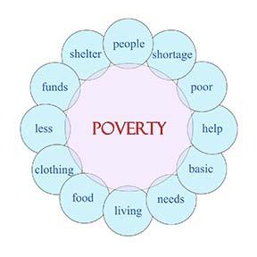 poverty wheel 2