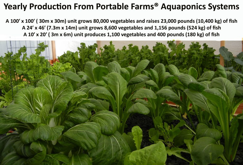 Aquaponics with Portable Farms® Aquaponics Systems